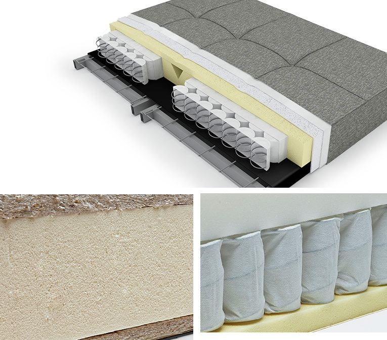 INNOVATION-COMFORT-ISTYLE-POCKET-SPRING-MATTRESS_1